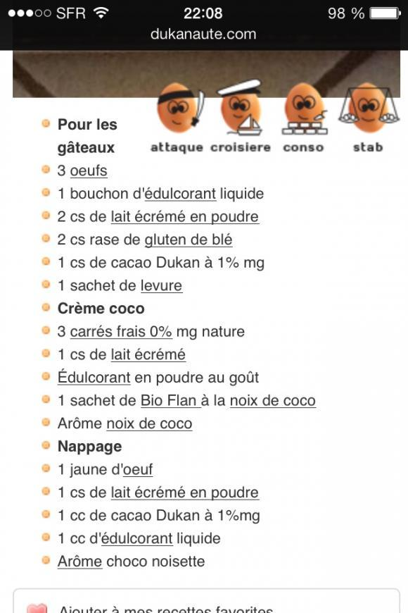 Forum Dukan : les ingredients