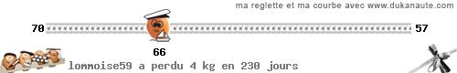 lommoise59