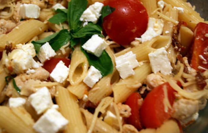salade de pates au poulet tomates cerise et tomates s ch es recette dukan conso par mais. Black Bedroom Furniture Sets. Home Design Ideas